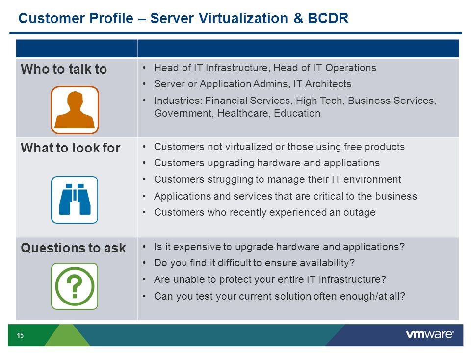 Customer Profile – Server Virtualization & BCDR