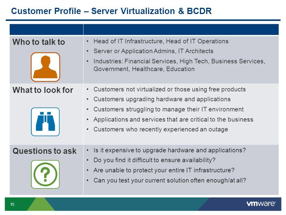 Customer Profile – Server Virtualization & BCDR