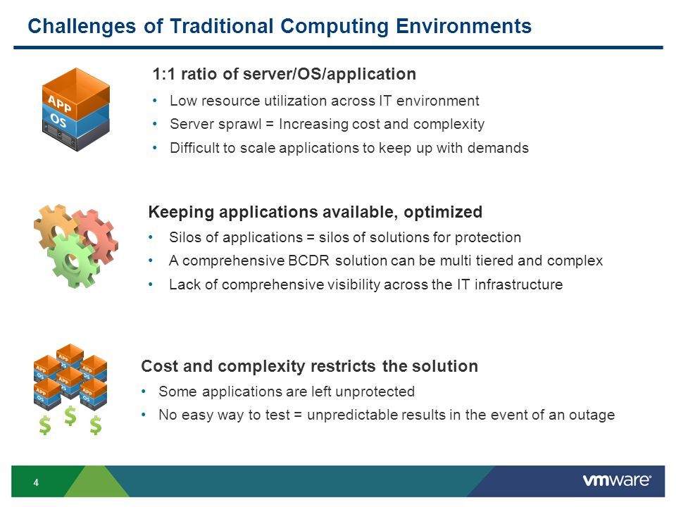 Challenges of Traditional Computing Environments