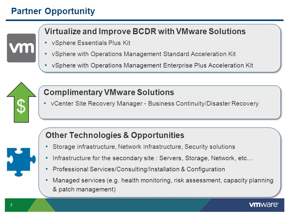Partner Opportunity Virtualize and Improve BCDR with VMware Solutions. vSphere Essentials Plus Kit.