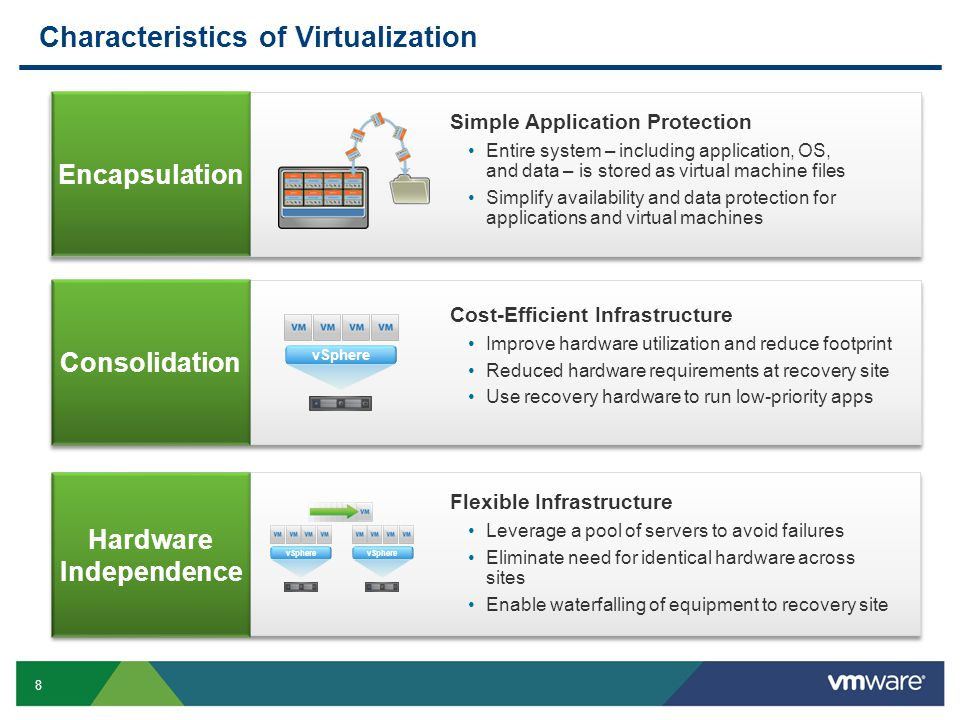 Characteristics of Virtualization