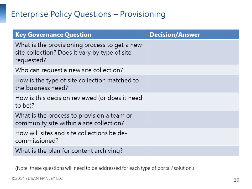 Enterprise Policy Questions – Provisioning