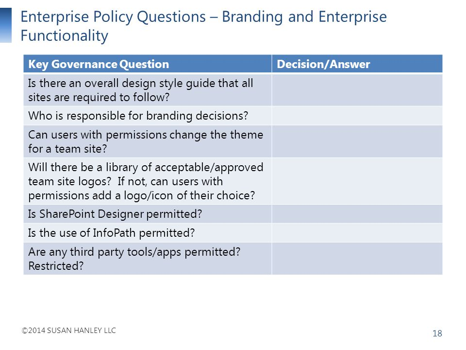 Enterprise Policy Questions – Branding and Enterprise Functionality