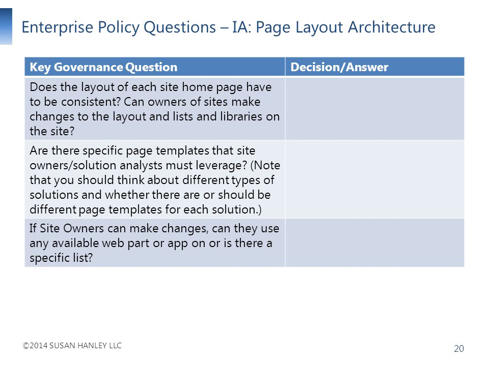 Enterprise Policy Questions – IA: Page Layout Architecture