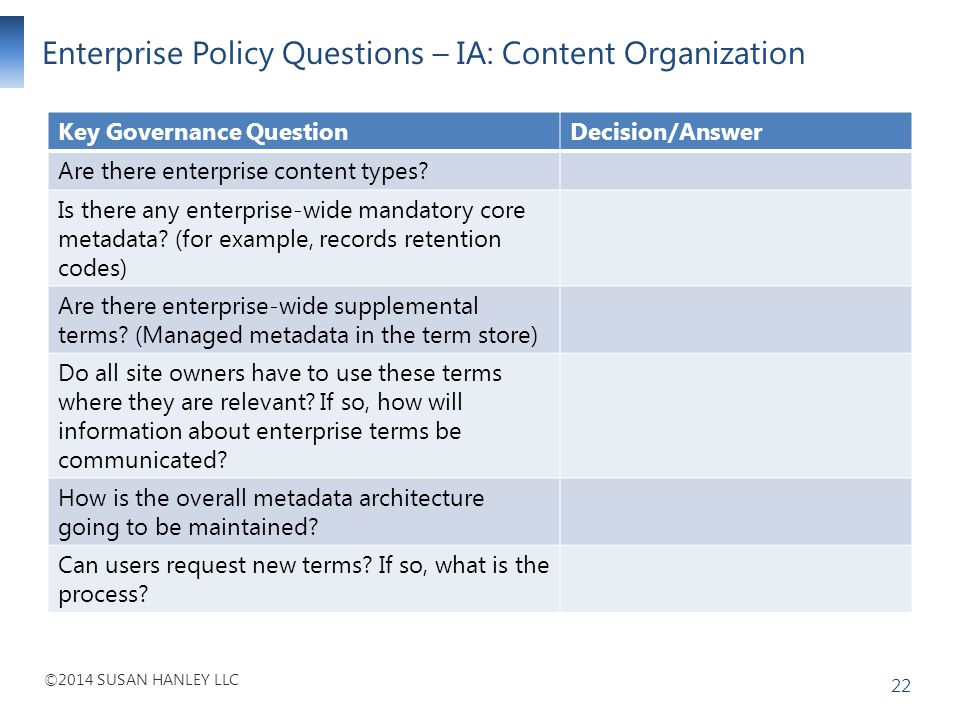 Enterprise Policy Questions – IA: Content Organization