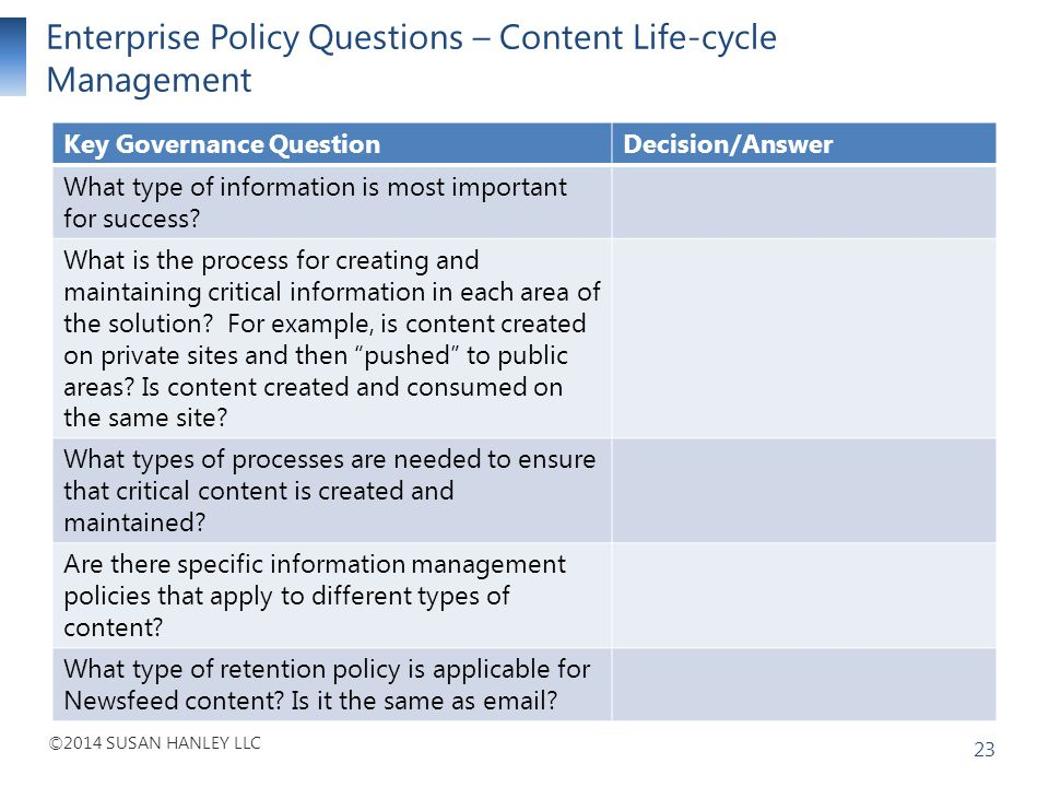 Enterprise Policy Questions – Content Life-cycle Management