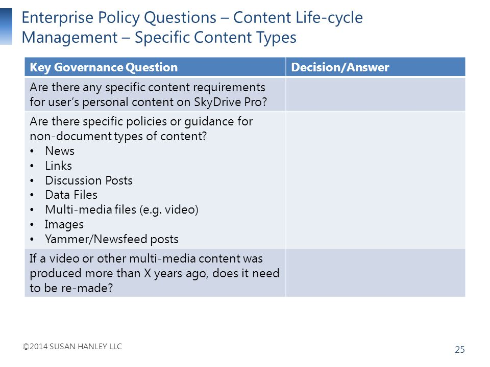 Enterprise Policy Questions – Content Life-cycle Management – Specific Content Types