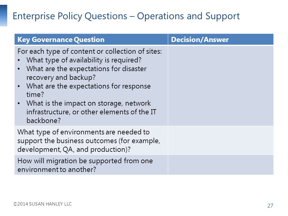 Enterprise Policy Questions – Operations and Support