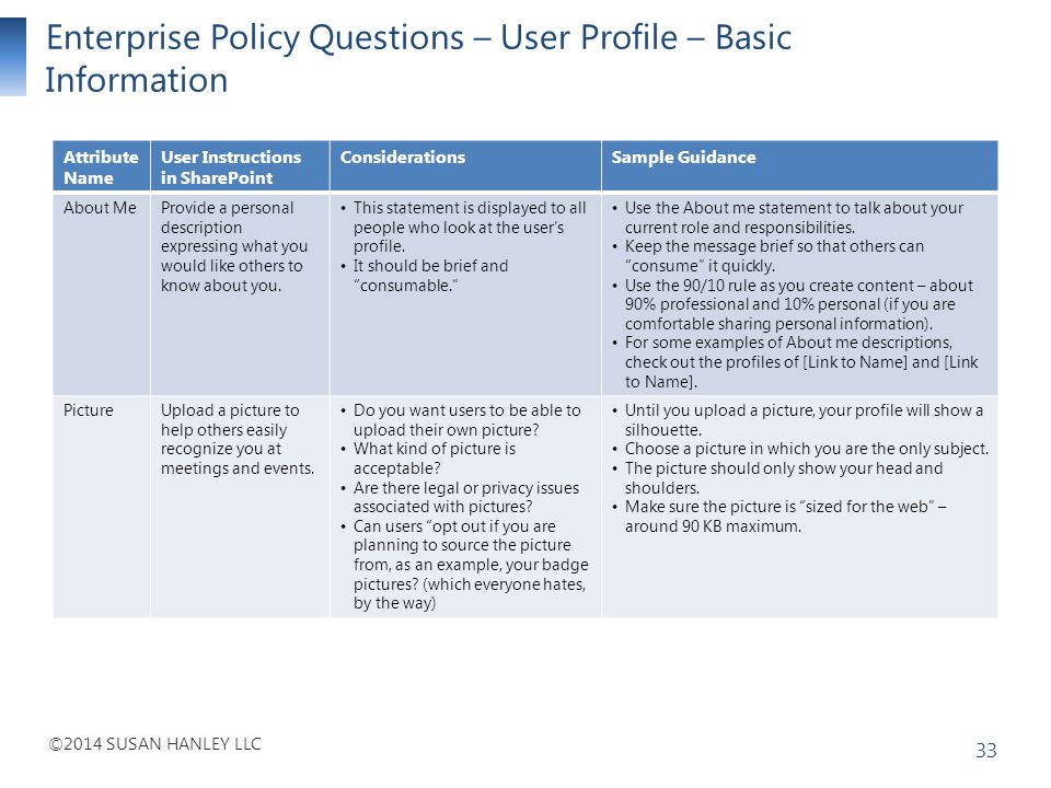 Enterprise Policy Questions – User Profile – Basic Information