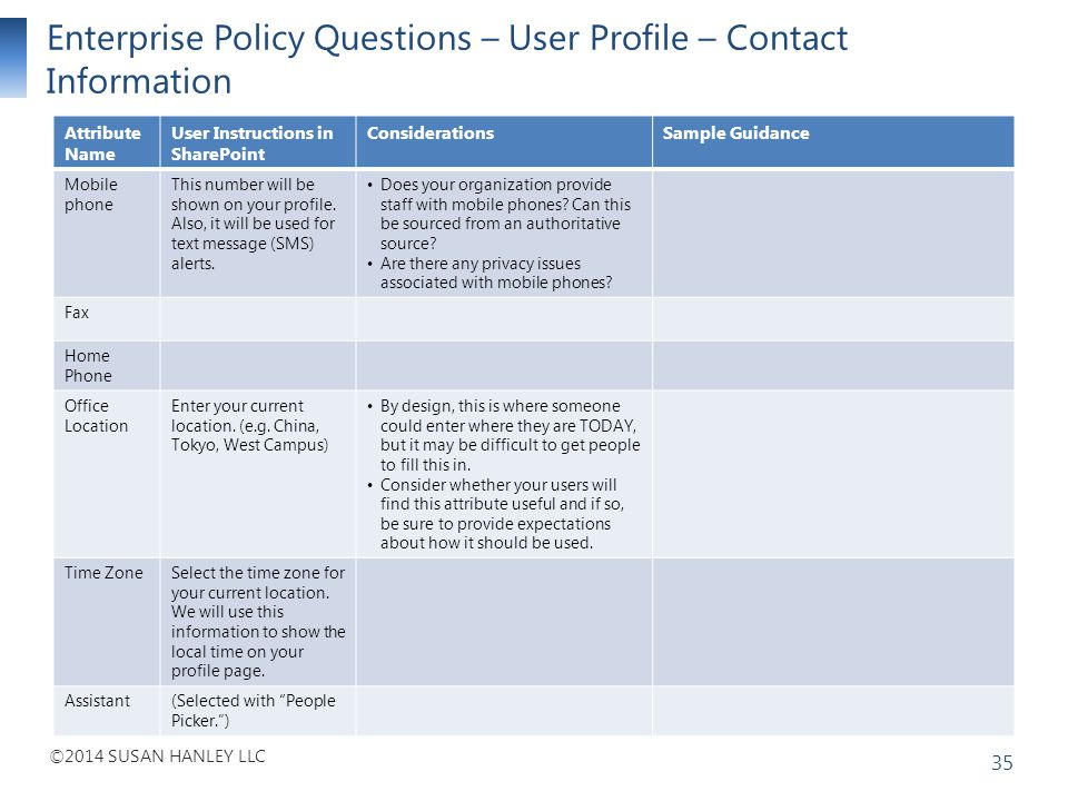 Enterprise Policy Questions – User Profile – Contact Information Attribute Name. User Instructions in SharePoint.