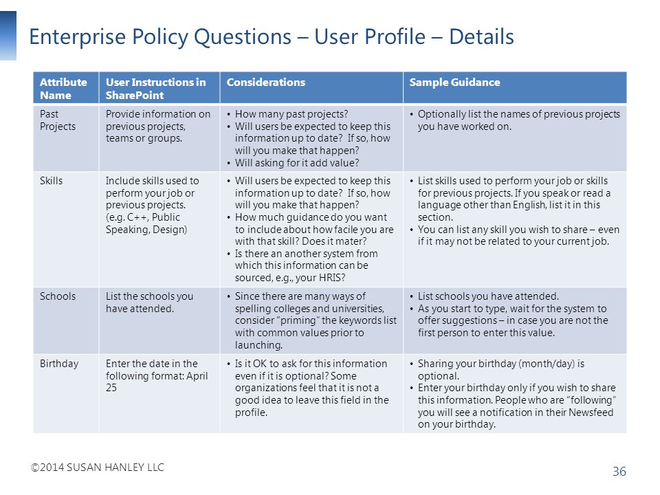 Enterprise Policy Questions – User Profile – Details