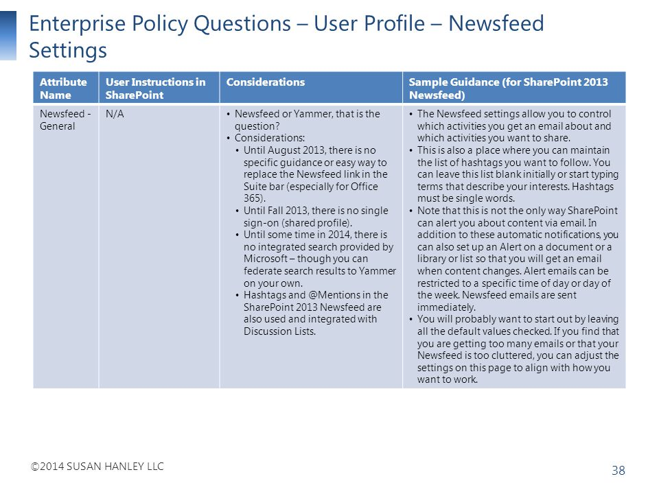 Enterprise Policy Questions – User Profile – Newsfeed Settings