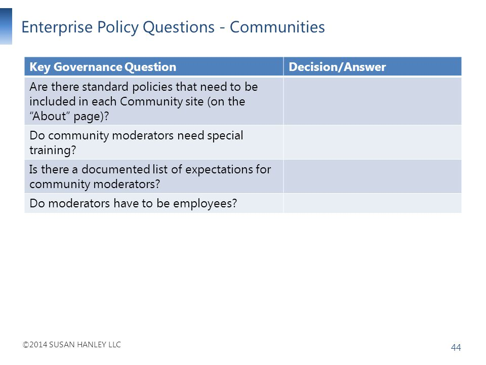 Enterprise Policy Questions - Communities