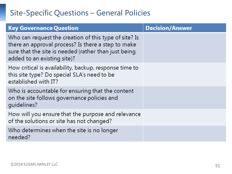 Site-Specific Questions – General Policies