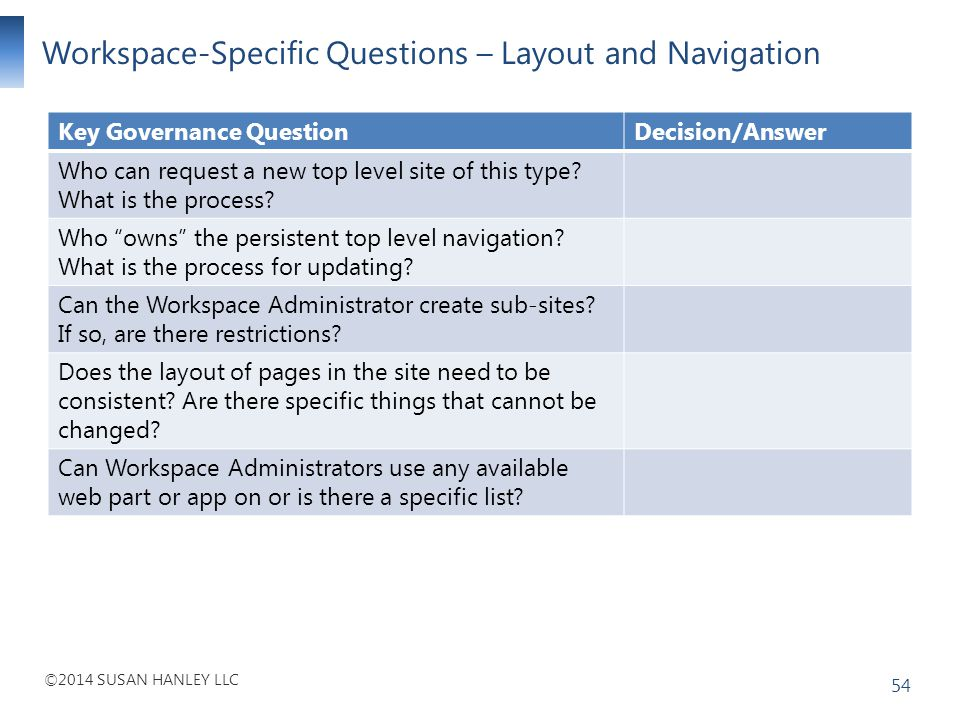 Workspace-Specific Questions – Layout and Navigation
