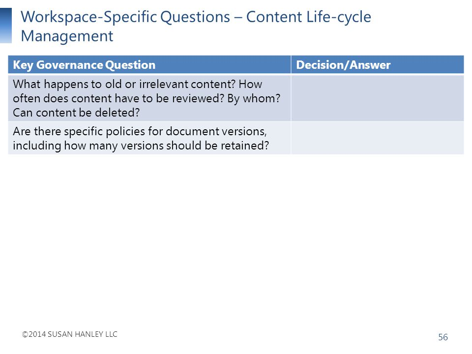 Workspace-Specific Questions – Content Life-cycle Management