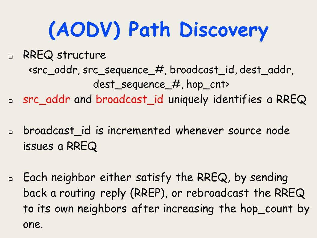 (AODV) Path Discovery RREQ structure