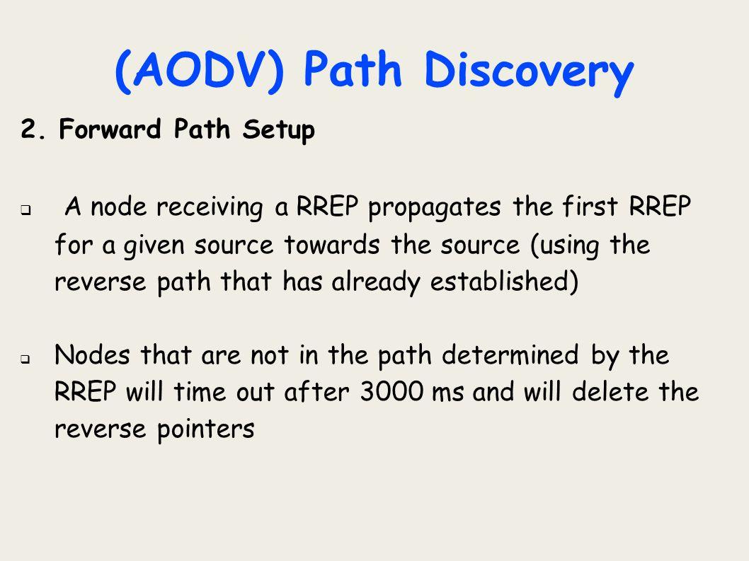 (AODV) Path Discovery 2. Forward Path Setup.