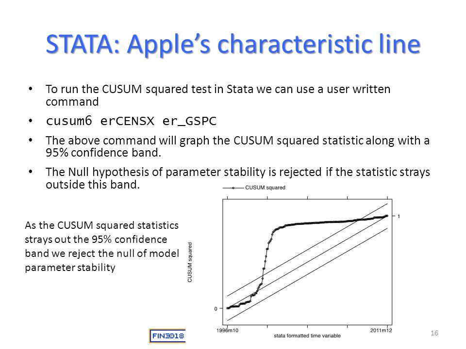 STATA: Apple's characteristic line