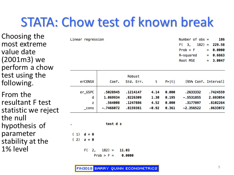 STATA: Chow test of known break