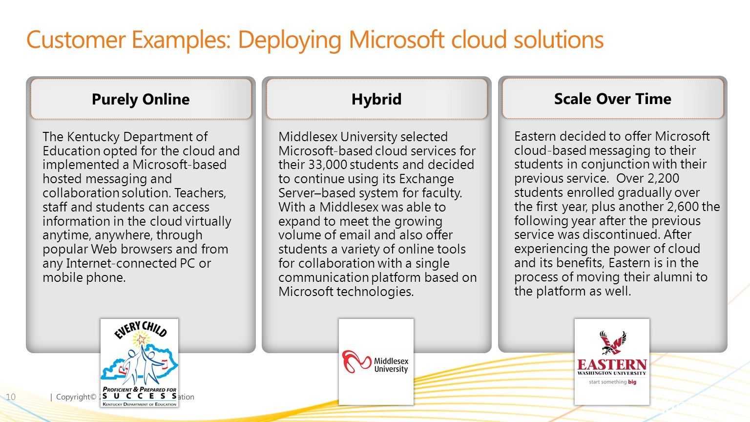Customer Examples: Deploying Microsoft cloud solutions