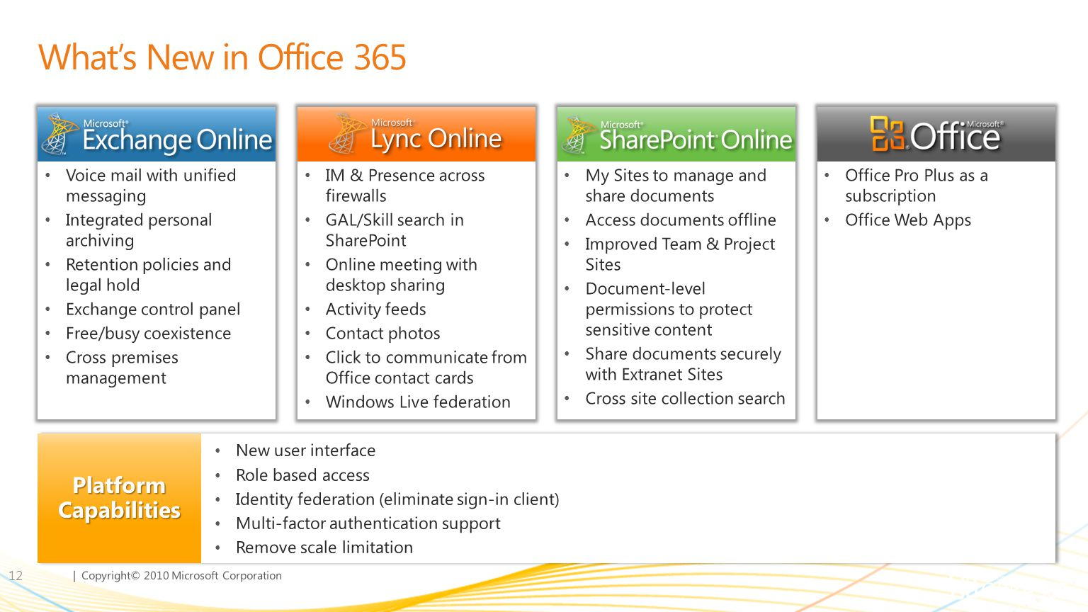 What's New in Office 365 Platform Capabilities