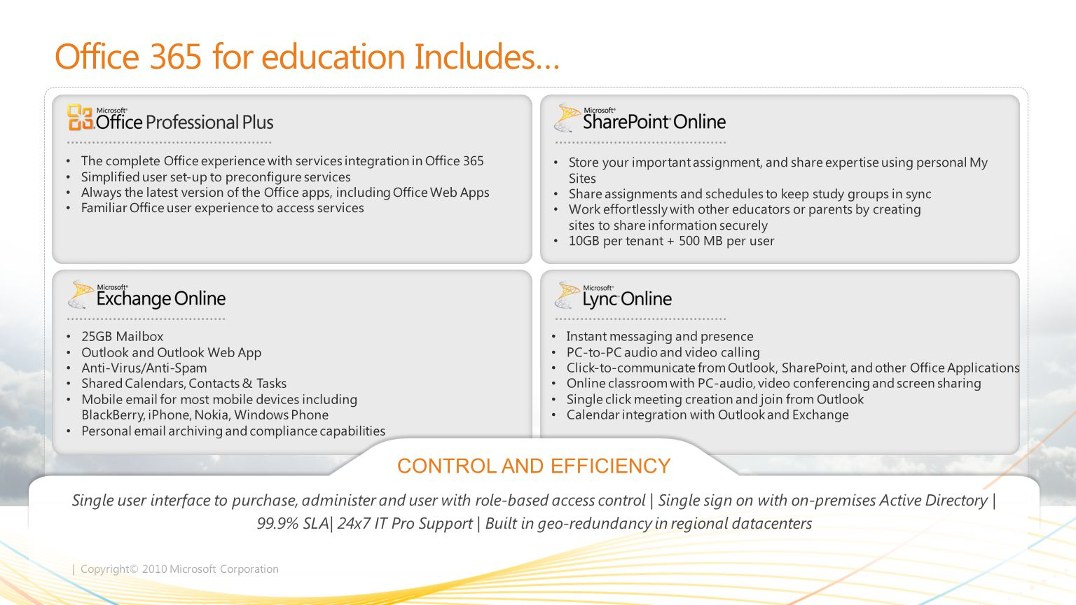 Office 365 for education Includes…