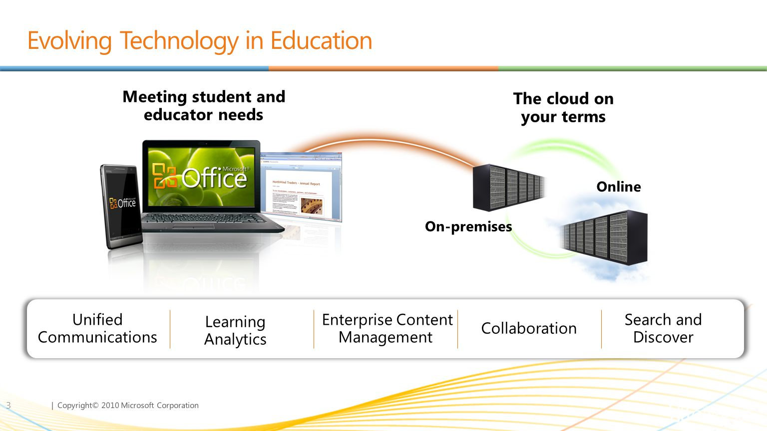 Evolving Technology in Education