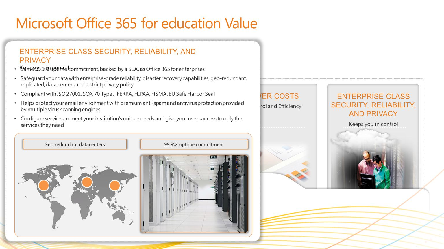 Microsoft Office 365 for education Value