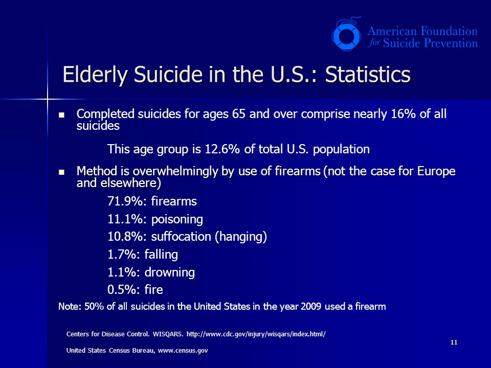 Elderly Suicide in the U.S.: Statistics