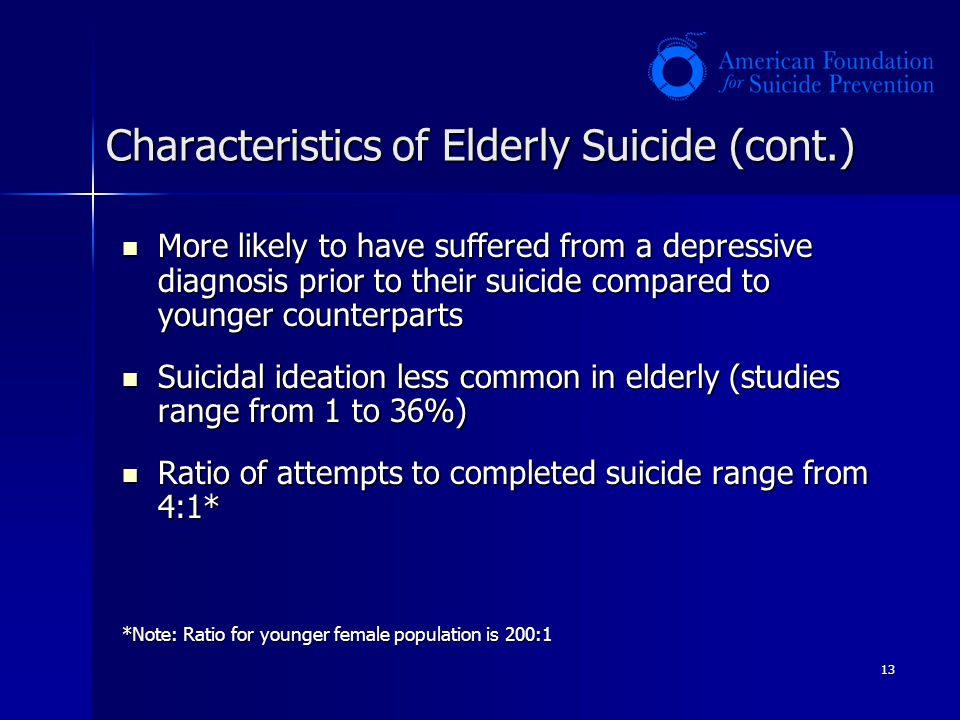 Characteristics of Elderly Suicide (cont.)