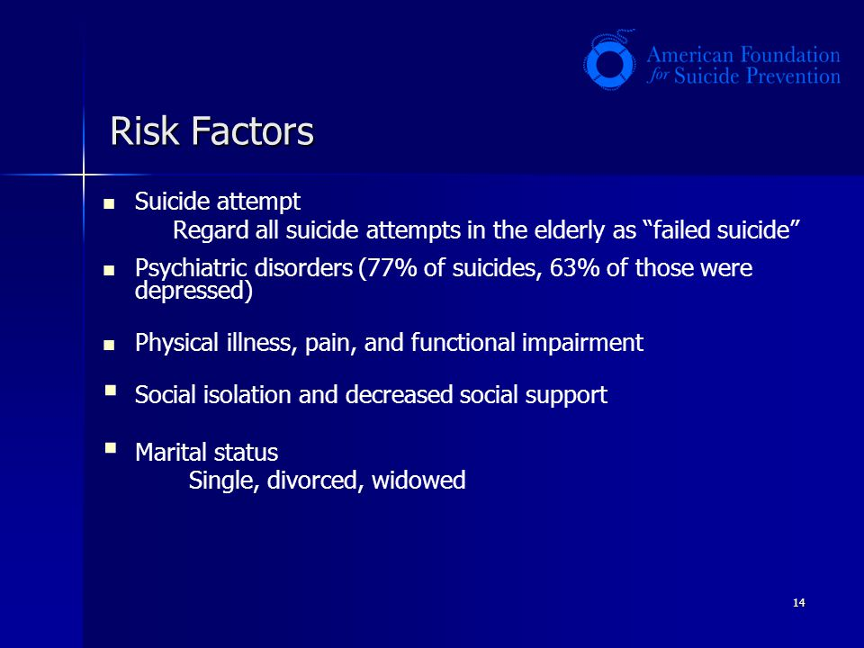 Risk Factors Suicide attempt