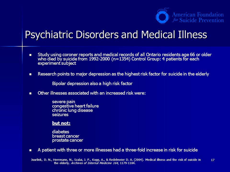 Psychiatric Disorders and Medical Illness