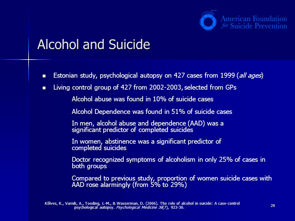 Alcohol and Suicide Estonian study, psychological autopsy on 427 cases from 1999 (all ages)