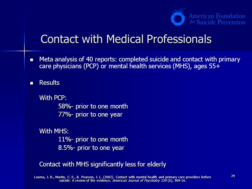 Contact with Medical Professionals