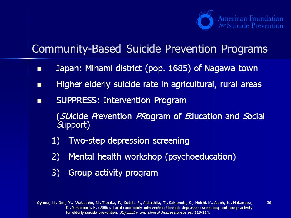 Community-Based Suicide Prevention Programs