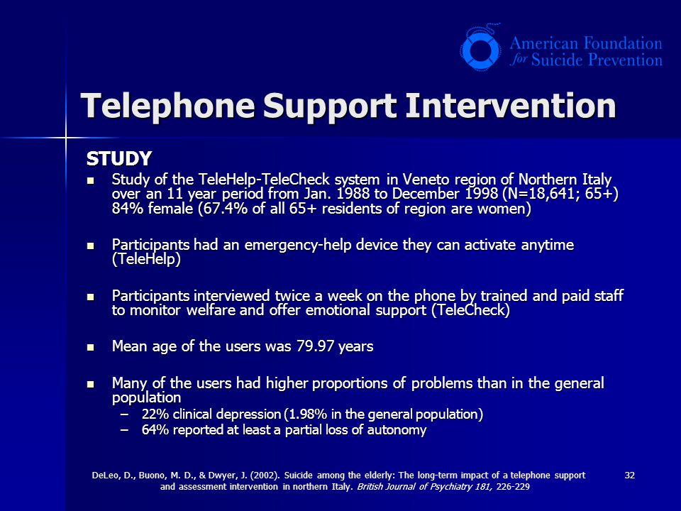 Telephone Support Intervention