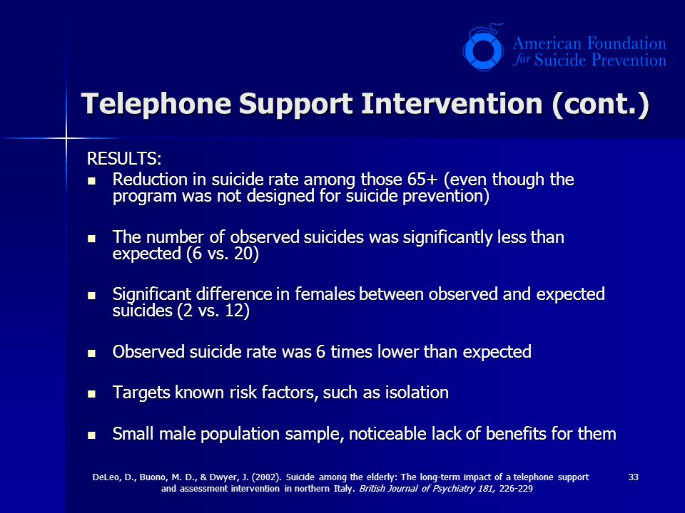 Telephone Support Intervention (cont.)