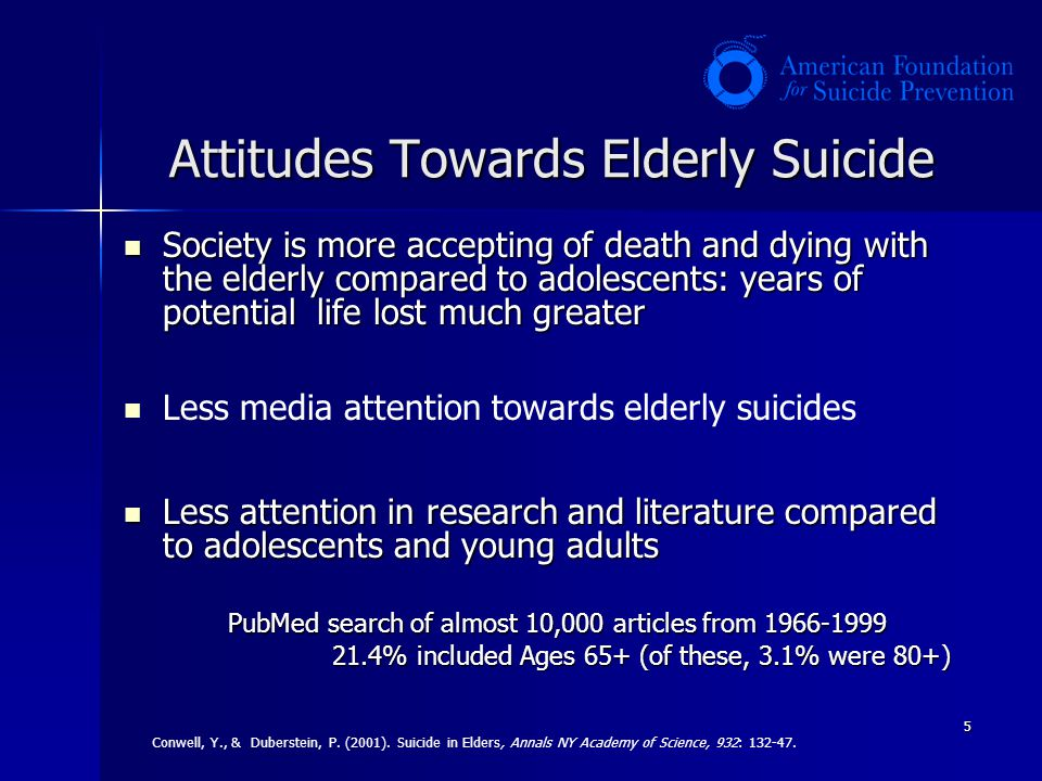 Attitudes Towards Elderly Suicide