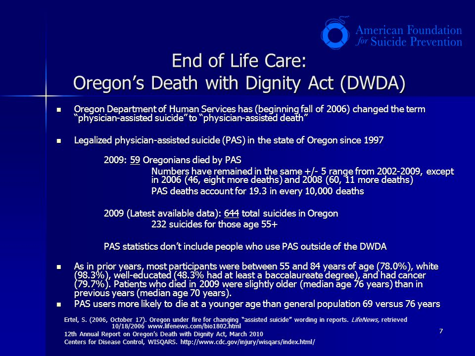 End of Life Care: Oregon's Death with Dignity Act (DWDA)