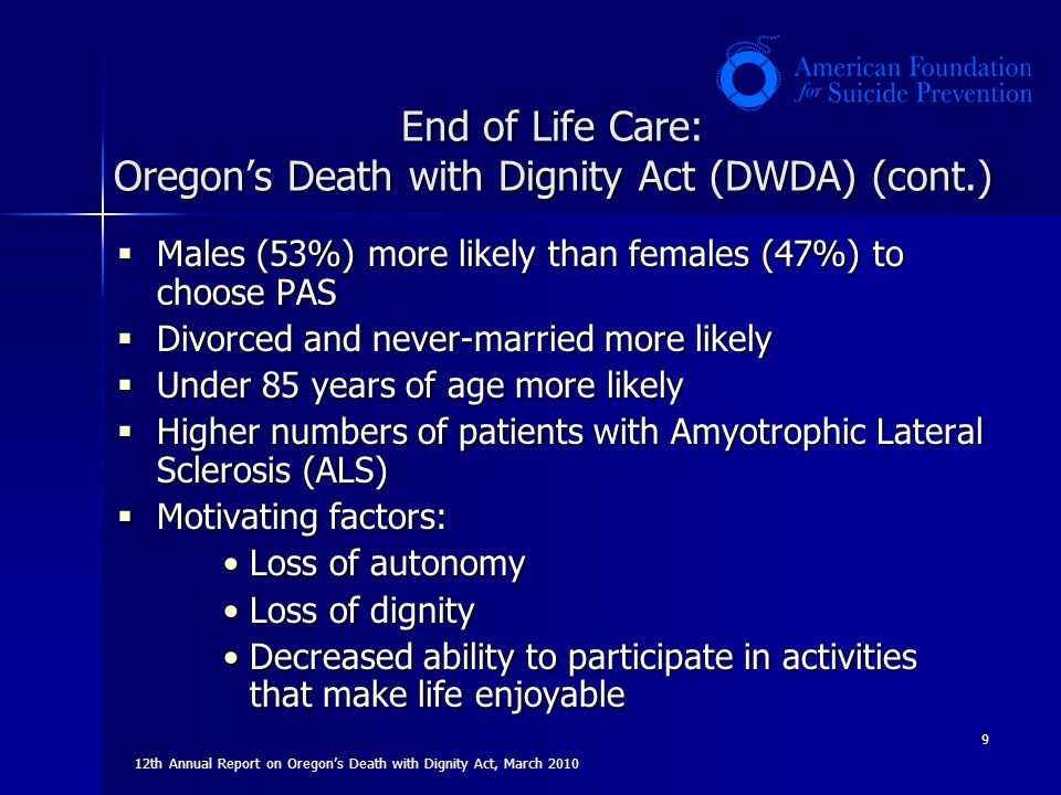 dignity at the end of life Care which should follow when a patient is diagnosed as entering the process of dying, whether or not he or she is already receiving palliative care1 to conserve dignity is central for palliative care,2,3 but in spite of this, people experiencing end-of-life care often fear loss of dignity4 dying with dignity has been defined as.
