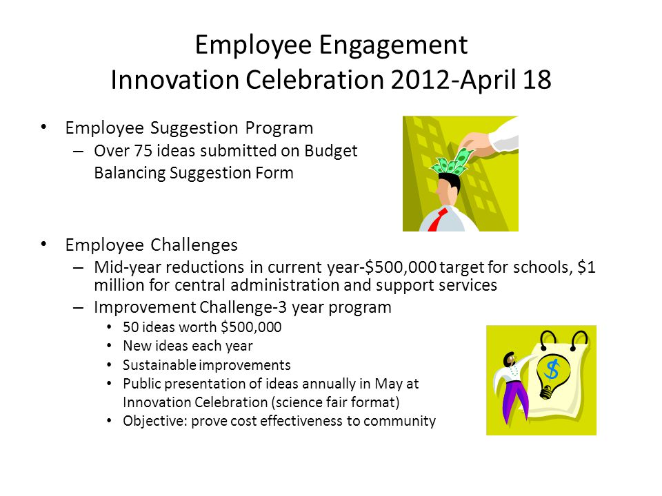 Employee Engagement Innovation Celebration 2012-April 18