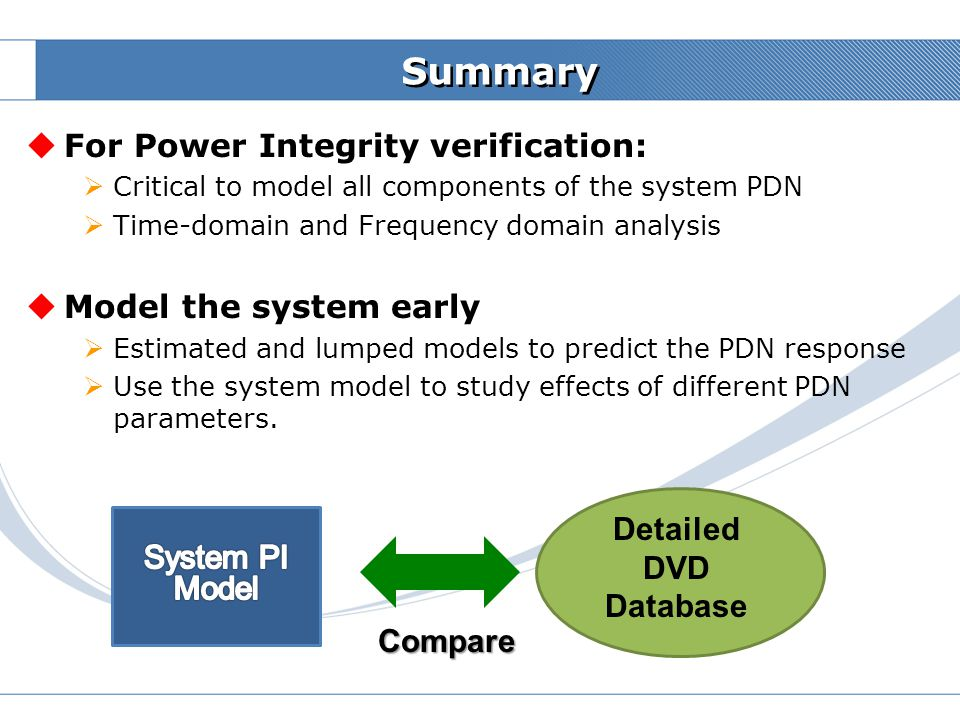 Summary For Power Integrity verification: Model the system early