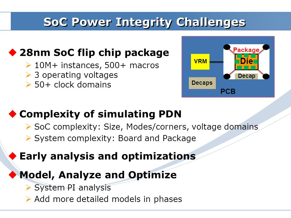 SoC Power Integrity Challenges