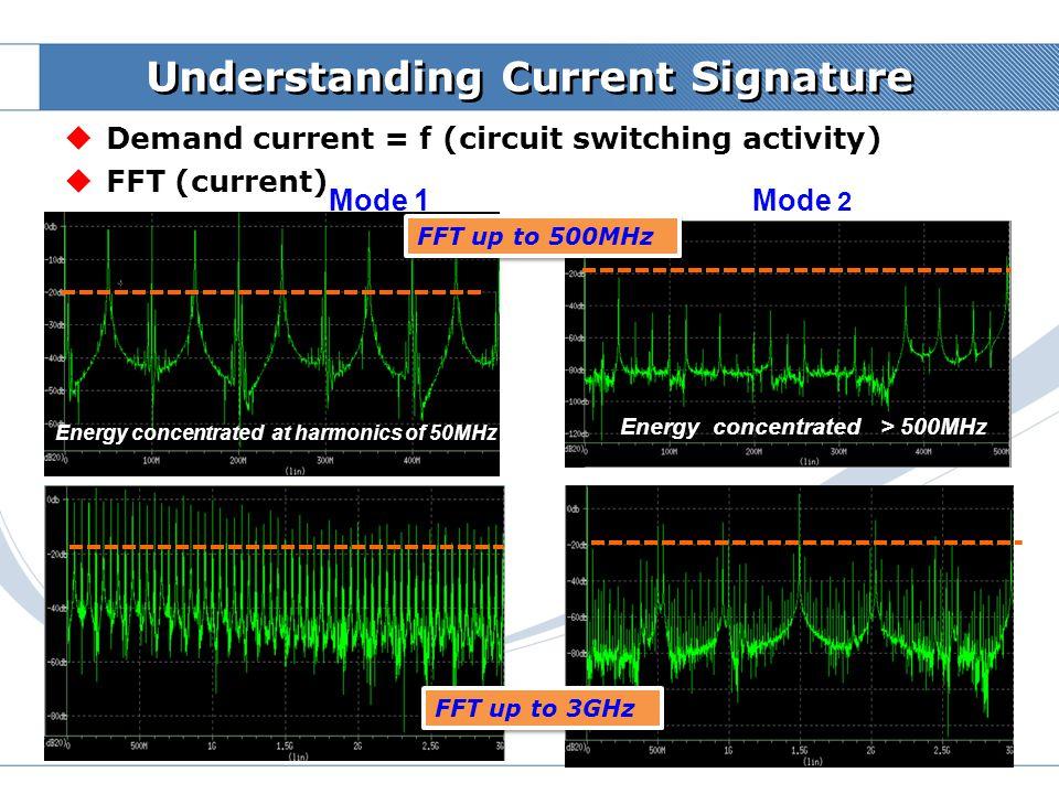 Understanding Current Signature