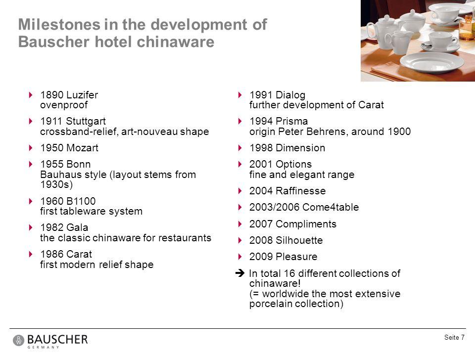 Milestones in the development of Bauscher hotel chinaware