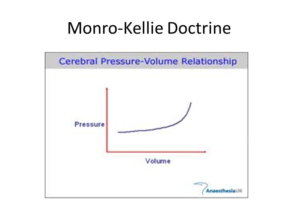 Monro-Kellie Doctrine