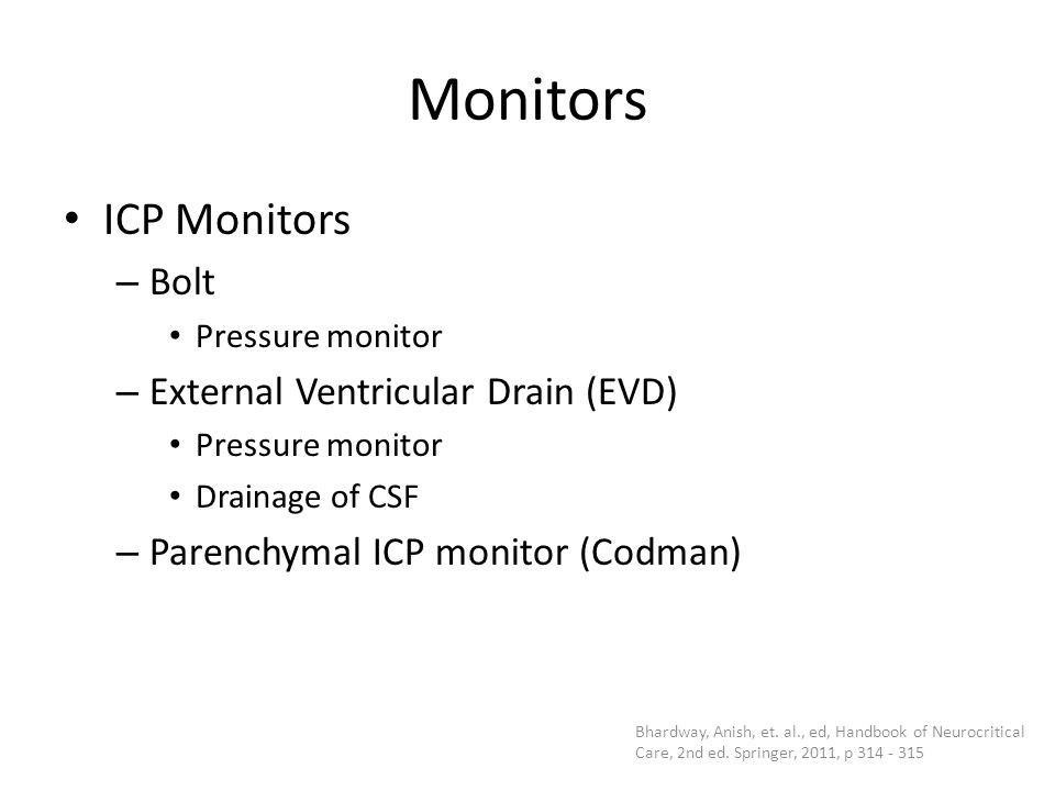 Monitors ICP Monitors Bolt External Ventricular Drain (EVD)