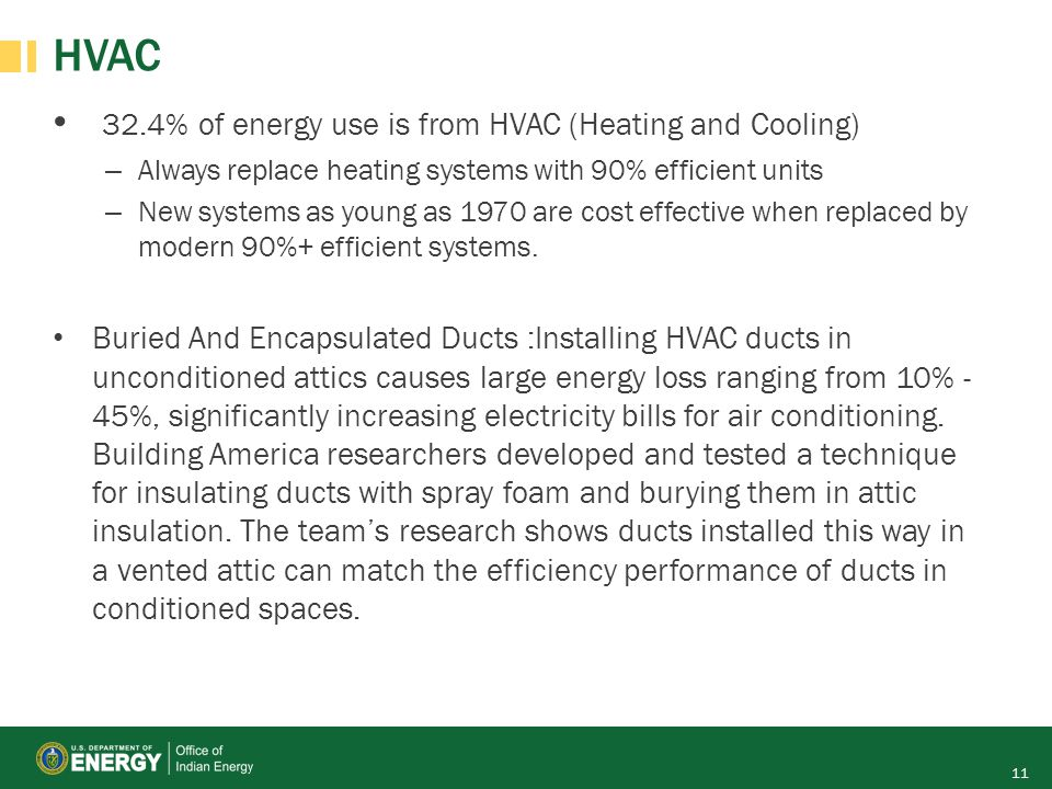 HVAC 32.4% of energy use is from HVAC (Heating and Cooling)