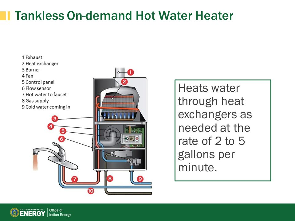 Tankless On-demand Hot Water Heater